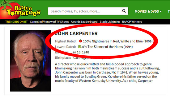 John Carpenter on Rotten Tomatoes